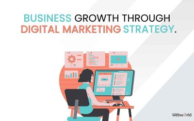 How to Grow your Business with Digital Marketing? Generate 10x revenue