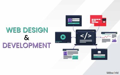 Benefits of website design for business | 7 reasons to invest in site design