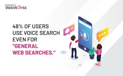 The Future of Voice Search: How will it impact the SEO Landscape